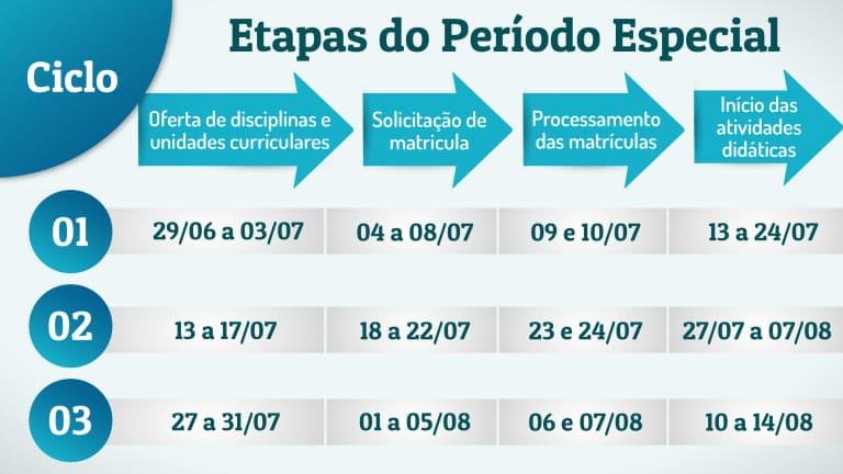 UFPR Periodo Especial julho 2020
